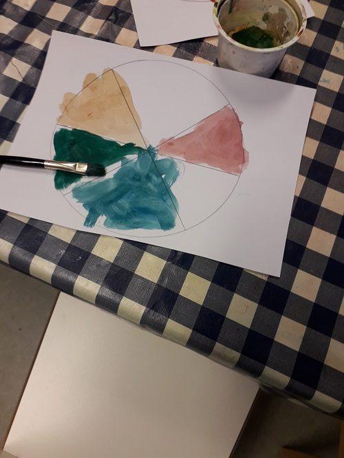 Väriympyrä