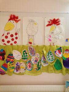 Isot maalatut kanat sekä lasten maalaamat värikkäät munat.