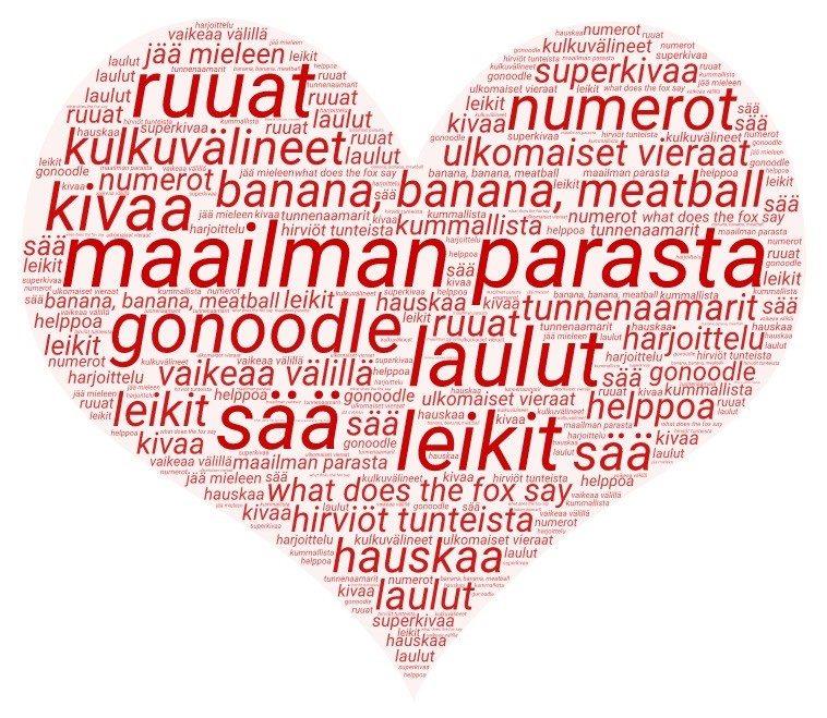 nopeus dating vieraan kielen luokka