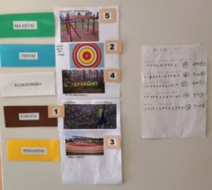Viikon jokaisen arkipäivän retkikohteet listattu kuvina ja lapset ovat laittaneet ne paremmuusjärjestykseen ykkösestä vitoseen.