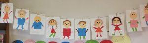 Narulle ripustettu vanhempien lapsistaan tekemit muotokuvat. Muotokuvat on tehty valmiiksi tehdyistä muodoista esim kolmioista, neliöistä, ympyröistä.