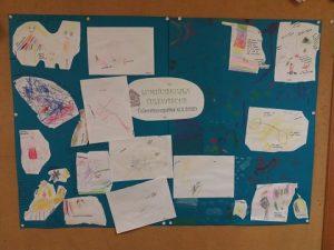 Isolle kartongille lapset ovat maind map-tyylisesti piirtäneet kuvina heidän ideansa omasta tulevaisuudesta.
