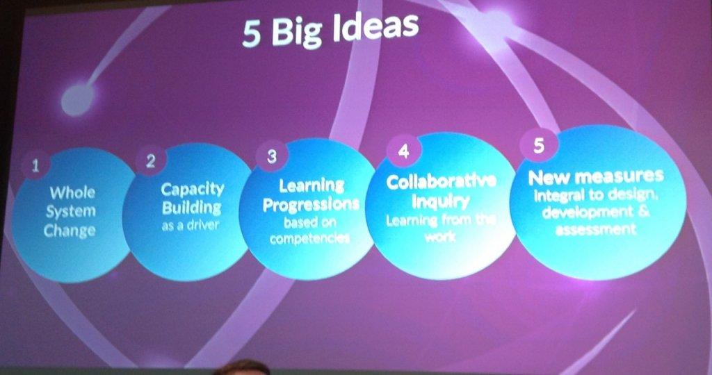 NPDL:n viisi keskeistä ajatusta.