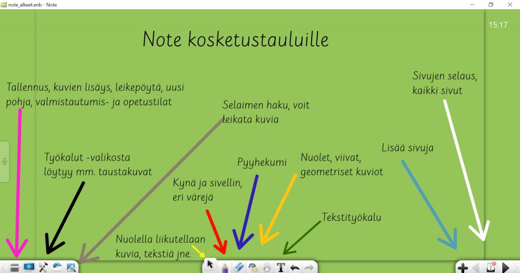Note -sovelluksen painikkeiden esittely.